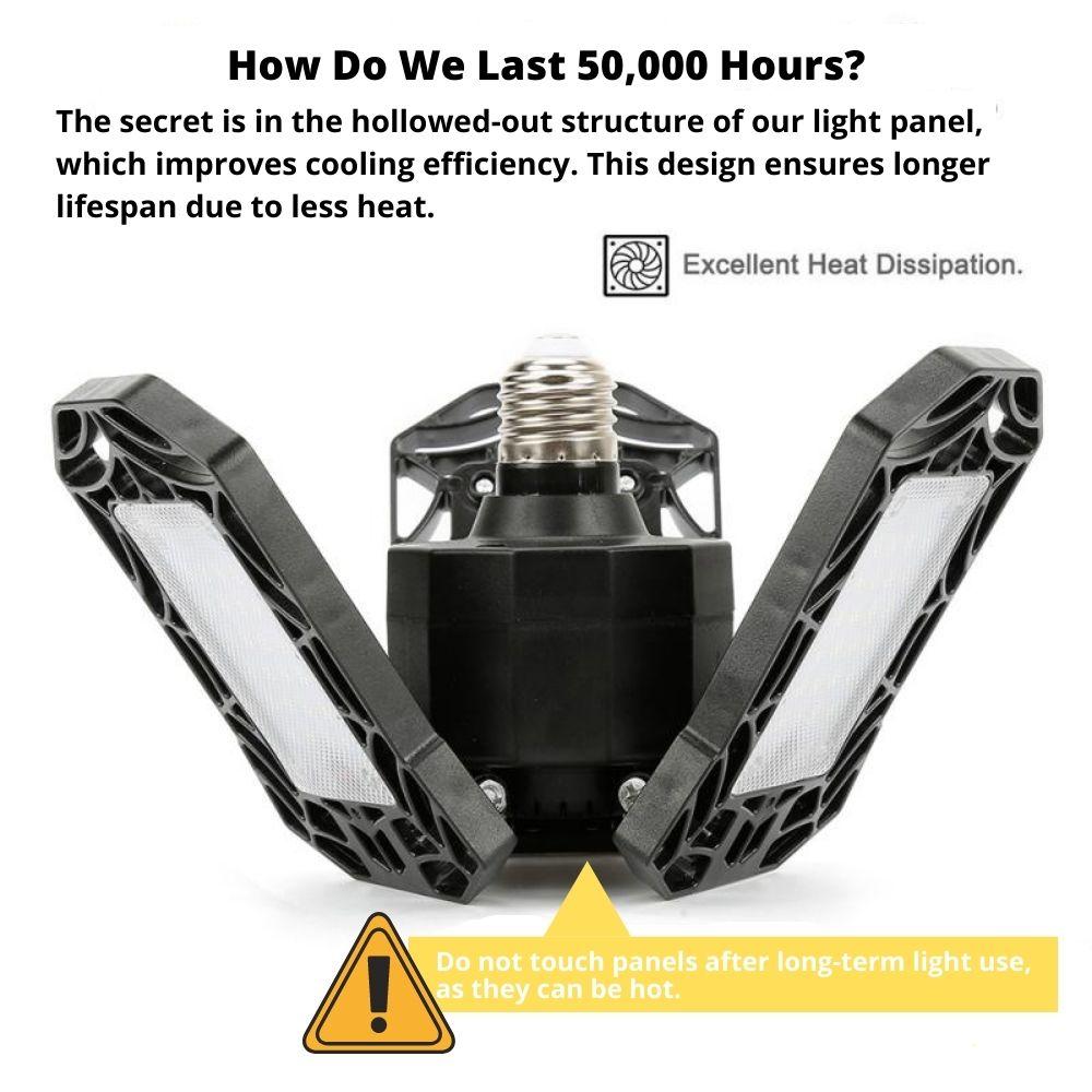 360º Triple Garage Light